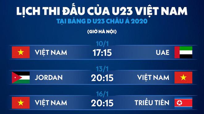 Lịch thi đấu của U23 Việt Nam tại vòng bảng U23 Châu Á 2020